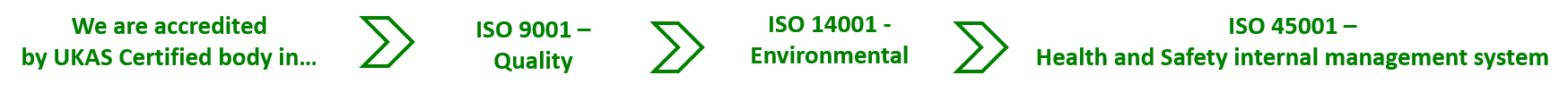 Environmental Products & Services